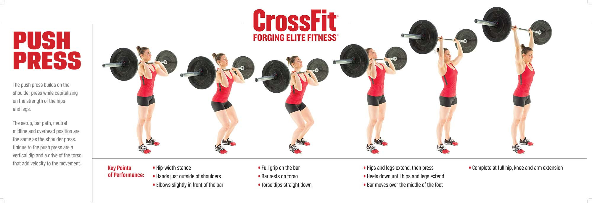 CrossFit Latina WOD 2017-04-13