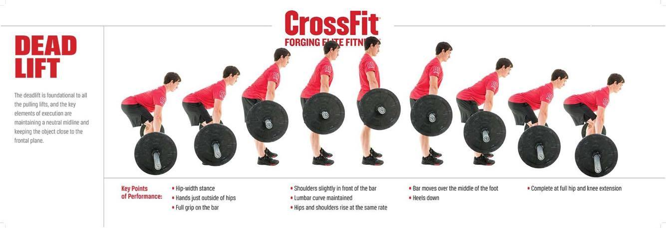 dead-lift-crossfit-latina-1